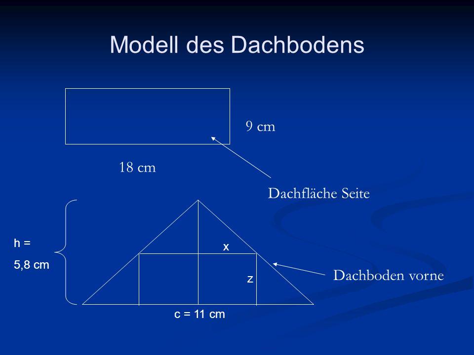 Modell des Dachbodens 18 cm 9 cm Dachfläche Seite Dachboden vorne z c = 11 cm x h = 5,8 cm