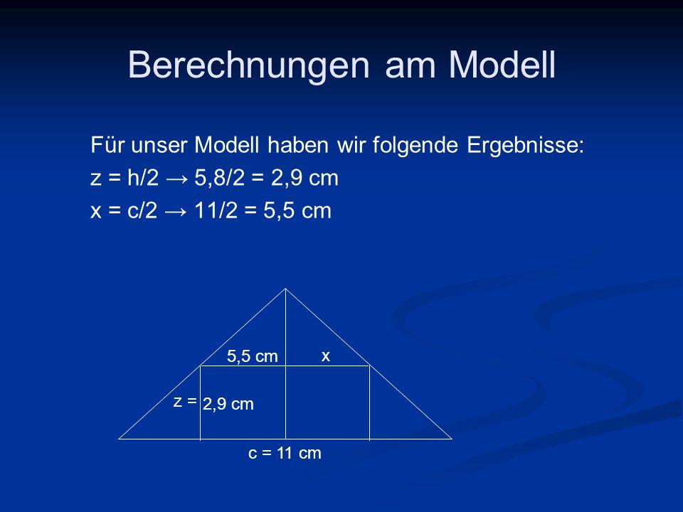 Berechnungen am Modell Für unser Modell haben wir folgende Ergebnisse: z = h/2 5,8/2 = 2,9 cm x = c/2 11/2 = 5,5 cm z = c = 11 cm x 5,5 cm 2,9 cm