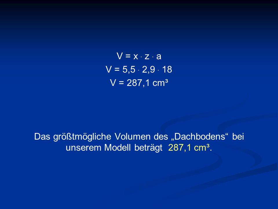 V = x. z. a V = 5,5. 2,9. 18 V = 287,1 cm³ Das größtmögliche Volumen des Dachbodens bei unserem Modell beträgt 287,1 cm³.