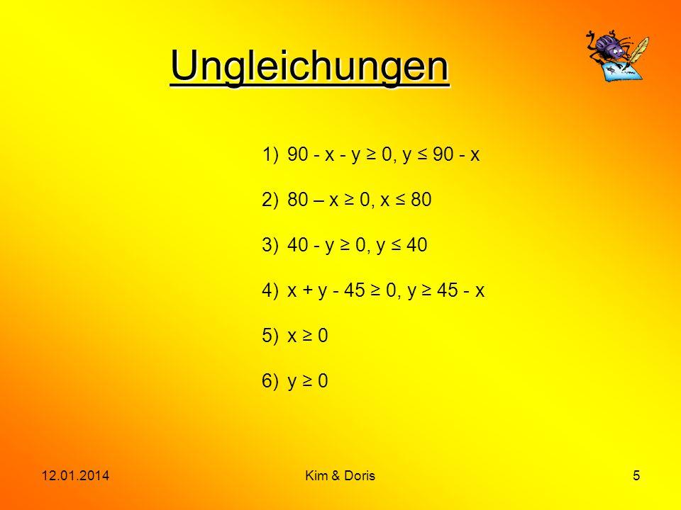 12.01.2014Kim & Doris5 Ungleichungen 1)90 - x - y 0, y 90 - x 2)80 – x 0, x 80 3)40 - y 0, y 40 4)x + y - 45 0, y 45 - x 5)x 0 6)y 0