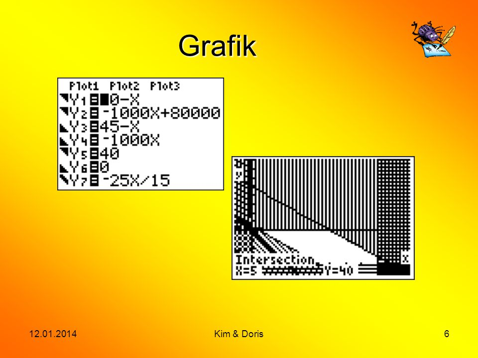 12.01.2014Kim & Doris6 Grafik