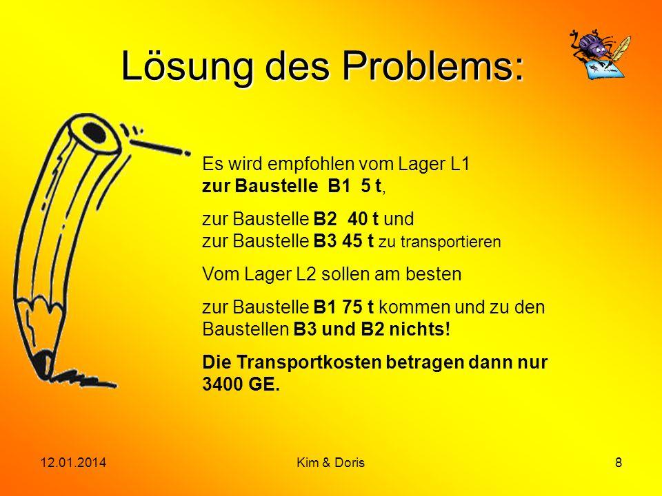 12.01.2014Kim & Doris8 Lösung des Problems: Es wird empfohlen vom Lager L1 zur Baustelle B1 5 t, zur Baustelle B2 40 t und zur Baustelle B3 45 t zu tr
