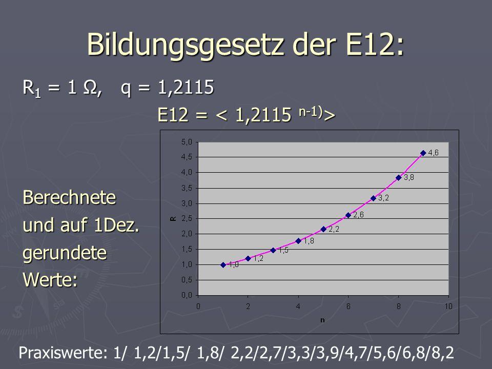 Bildungsgesetz der E12: R 1 = 1 Ω, q = 1,2115 E12 = E12 = Berechnete und auf 1Dez. gerundeteWerte: Praxiswerte: 1/ 1,2/1,5/ 1,8/ 2,2/2,7/3,3/3,9/4,7/5