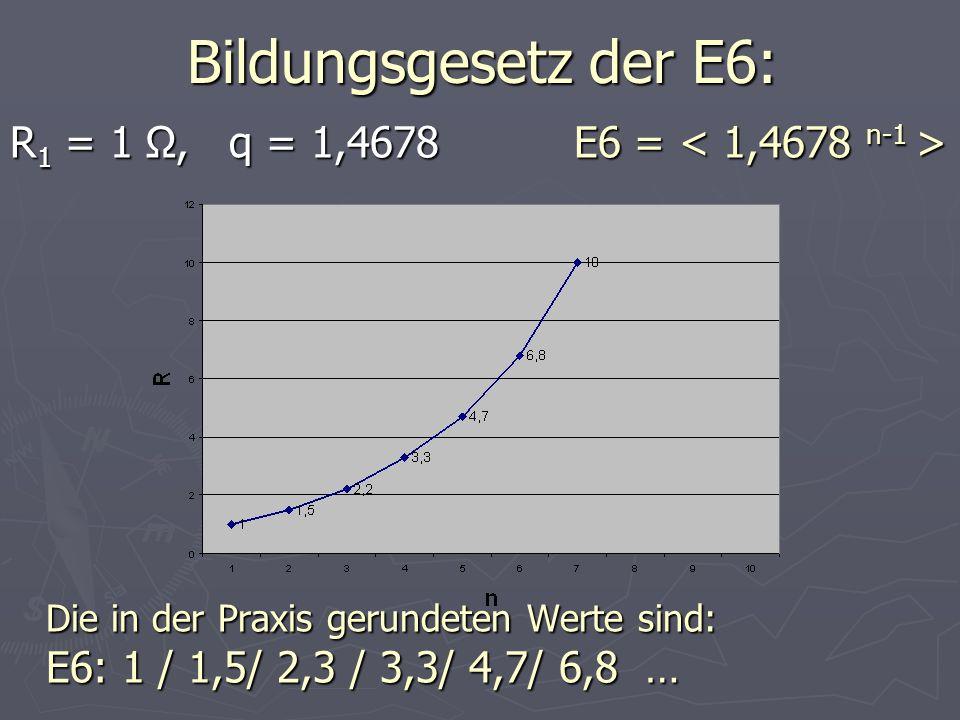 Bildungsgesetz der E6: R 1 = 1 Ω, q = 1,4678 E6 = R 1 = 1 Ω, q = 1,4678 E6 = Die in der Praxis gerundeten Werte sind: E6: 1 / 1,5/ 2,3 / 3,3/ 4,7/ 6,8