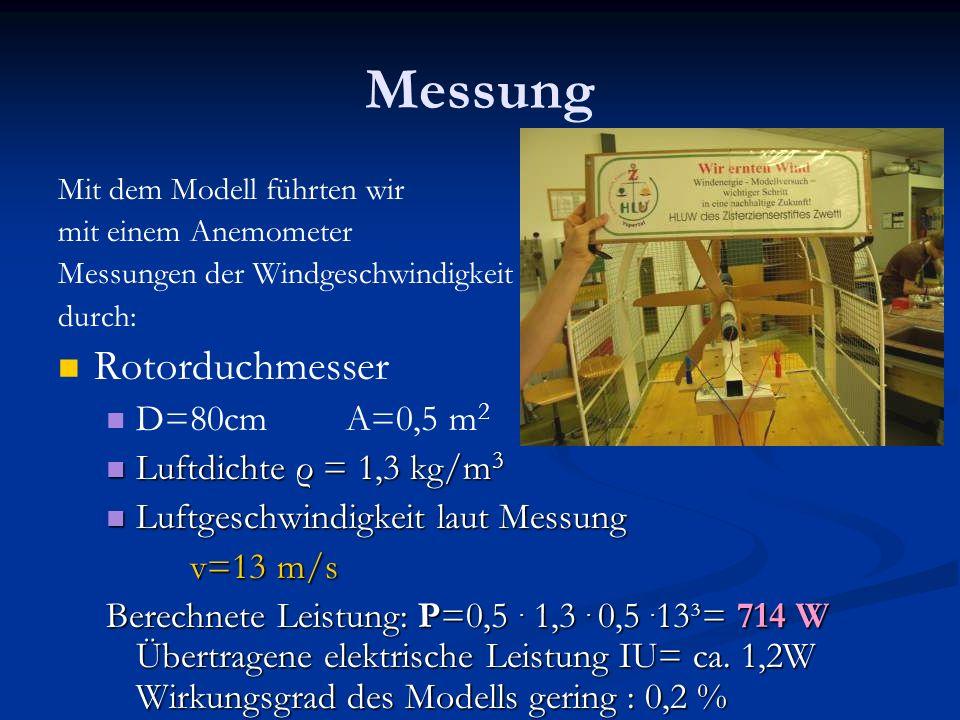Messung Mit dem Modell führten wir mit einem Anemometer Messungen der Windgeschwindigkeit durch: Rotorduchmesser D=80cmA=0,5 m 2 Luftdichte ρ = 1,3 kg