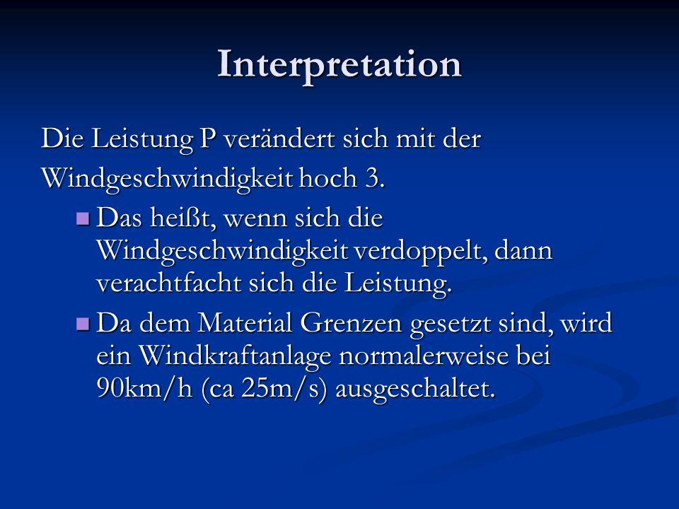 Interpretation Die Leistung P verändert sich mit der Windgeschwindigkeit hoch 3. Das heißt, wenn sich die Windgeschwindigkeit verdoppelt, dann veracht