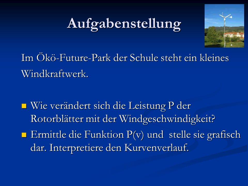 Aufgabenstellung Im Ökö-Future-Park der Schule steht ein kleines Windkraftwerk. Wie verändert sich die Leistung P der Rotorblätter mit der Windgeschwi