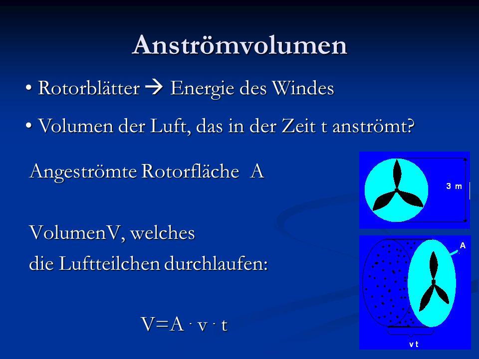 Anströmvolumen Angeströmte Rotorfläche A VolumenV, welches die Luftteilchen durchlaufen: V=A. v. t V=A. v. t Rotorblätter Energie des Windes Rotorblät