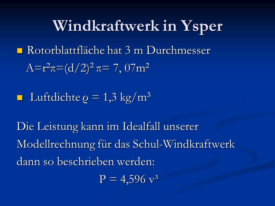 Windkraftwerk in Ysper Rotorblattfläche hat 3 m Durchmesser Rotorblattfläche hat 3 m Durchmesser A=r 2 π=(d/2) 2 π= 7, 07m 2 A=r 2 π=(d/2) 2 π= 7, 07m