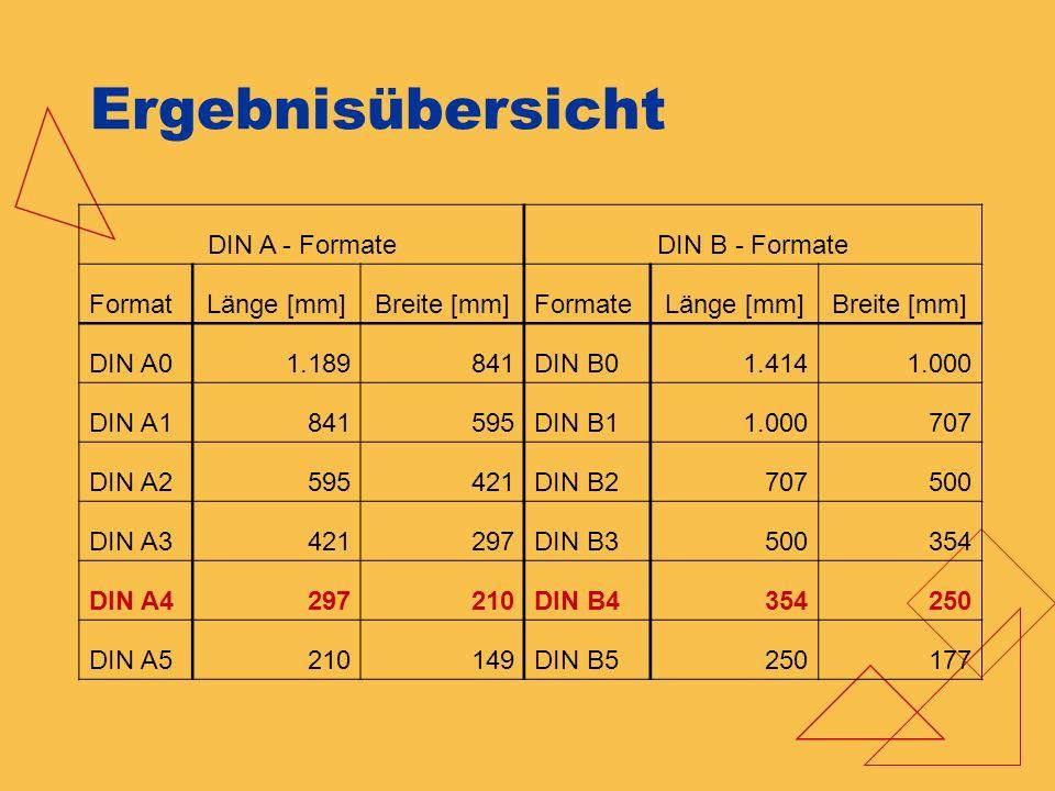 Ergebnisübersicht DIN A - FormateDIN B - Formate FormatLänge [mm]Breite [mm]FormateLänge [mm]Breite [mm] DIN A01.189841DIN B01.4141.000 DIN A1841595DI