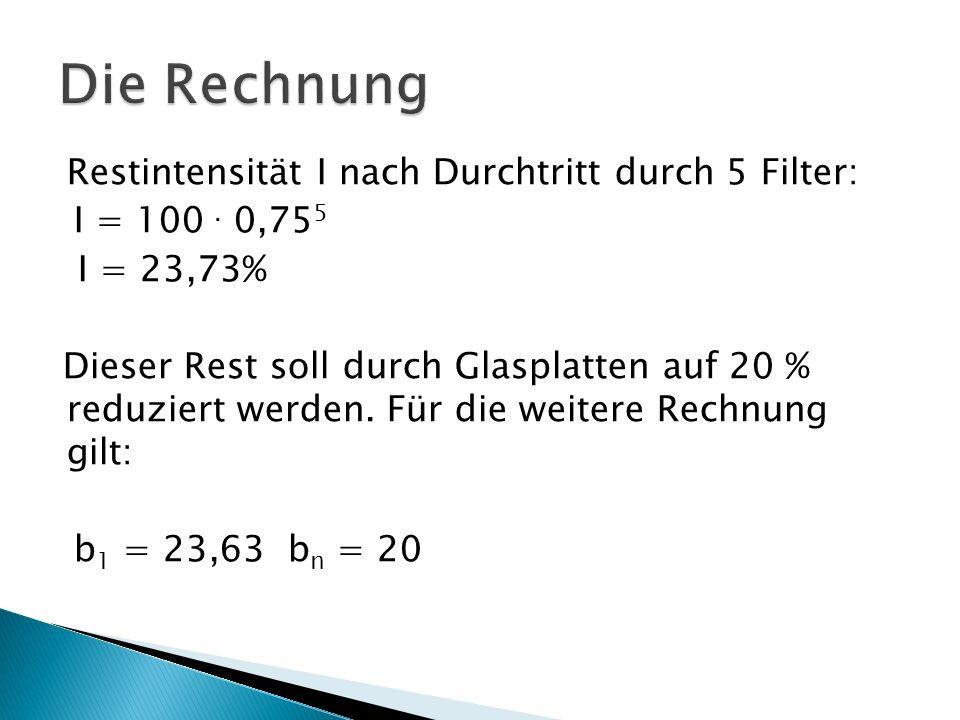 Restintensität I nach Durchtritt durch 5 Filter: I = 100. 0,75 5 I = 23,73% Dieser Rest soll durch Glasplatten auf 20 % reduziert werden. Für die weit