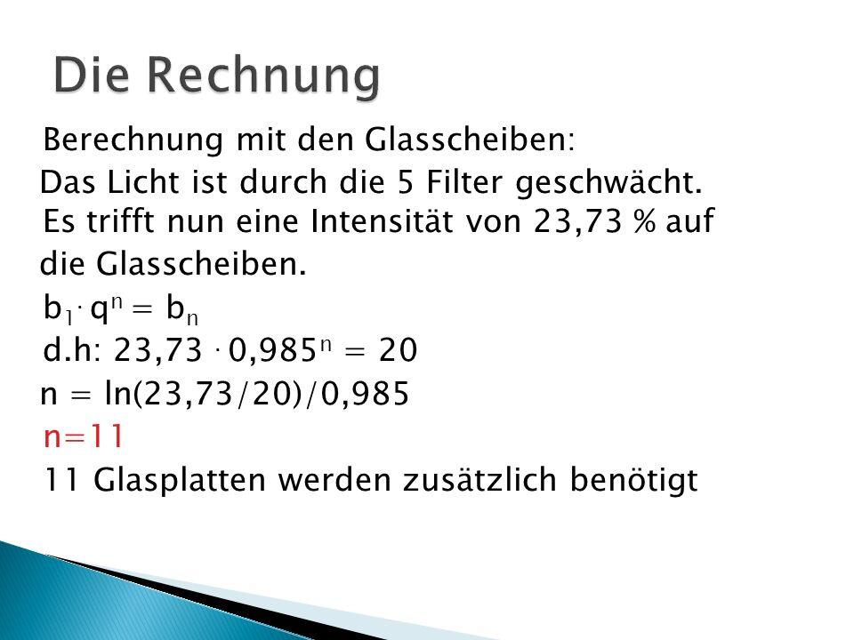 Berechnung mit den Glasscheiben: Das Licht ist durch die 5 Filter geschwächt. Es trifft nun eine Intensität von 23,73 % auf die Glasscheiben. b 1. q n