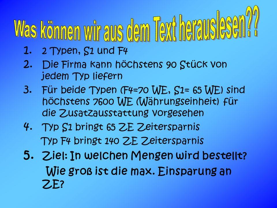 StückWEZE xS19065 yF49070140 <=90<=7600