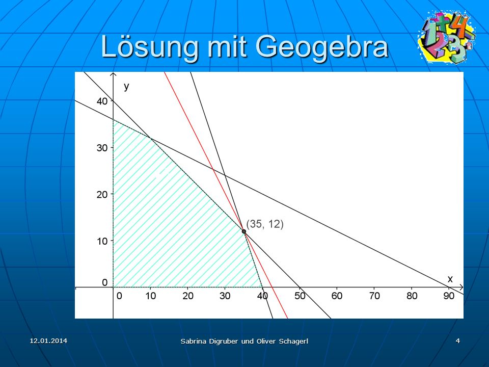 12.01.2014 Sabrina Digruber und Oliver Schagerl 4 Lösung mit Geogebra