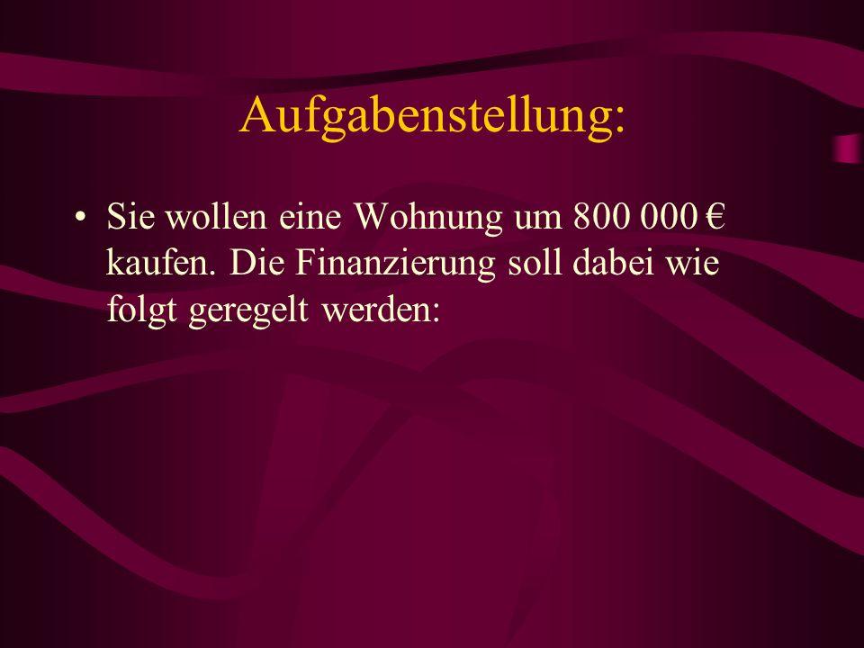 Wohnungskauf Isabella Grabner 2a hlw amstetten 2007 Mathematik-Projekt Finanzen