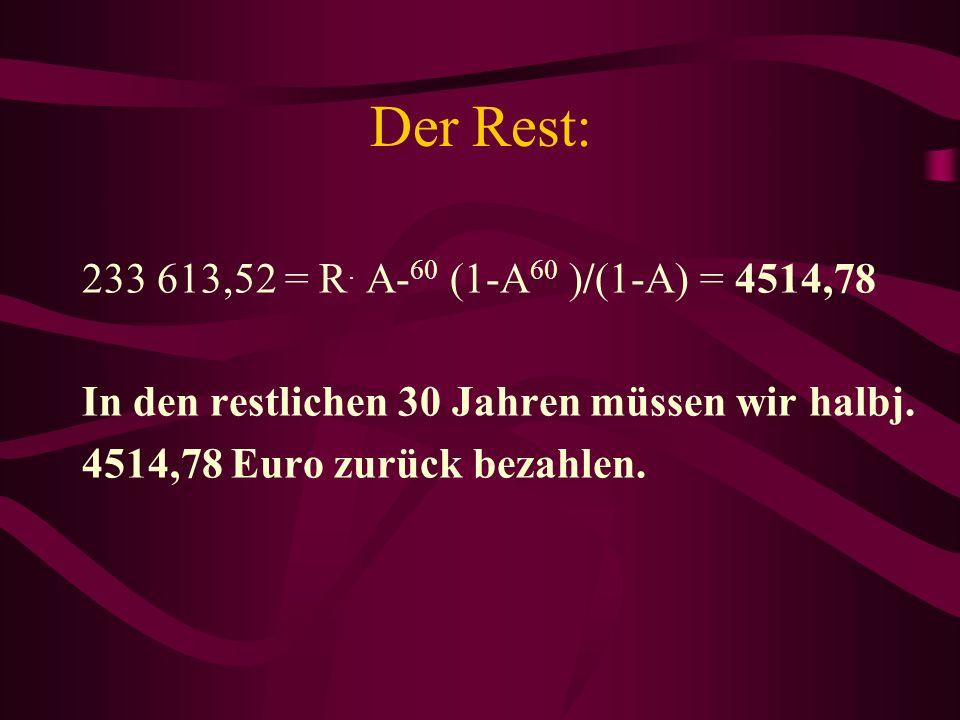 Das Endergebnis: 366 057,01 - 132 443,49 233 613,52 Es bleiben noch 233 613,52 Euro Schuld