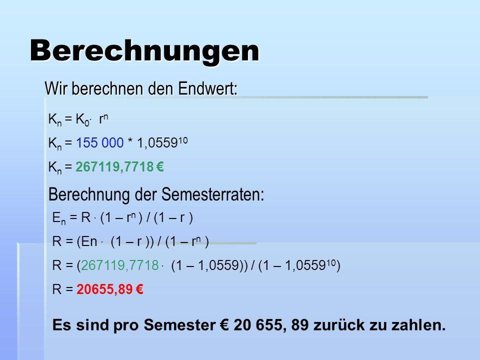Berechnungen Wir berechnen den Endwert: K n = K 0. r n K n = 155 000 * 1,0559 10 K n = 267119,7718 E n = R. (1 – r n ) / (1 – r ) R = (En. (1 – r )) /