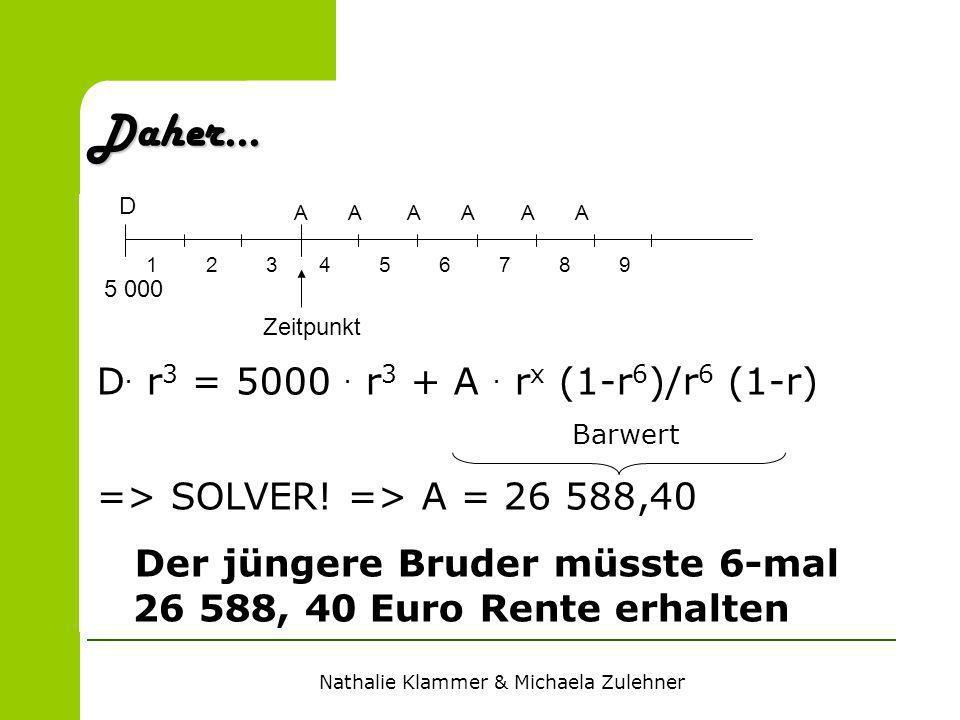 Nathalie Klammer & Michaela Zulehner i Daher... 1 2 3 4 5 6 7 8 9 A A A A A A 5 000 D Zeitpunkt D. r 3 = 5000. r 3 + A. r x (1-r 6 )/r 6 (1-r) Barwert