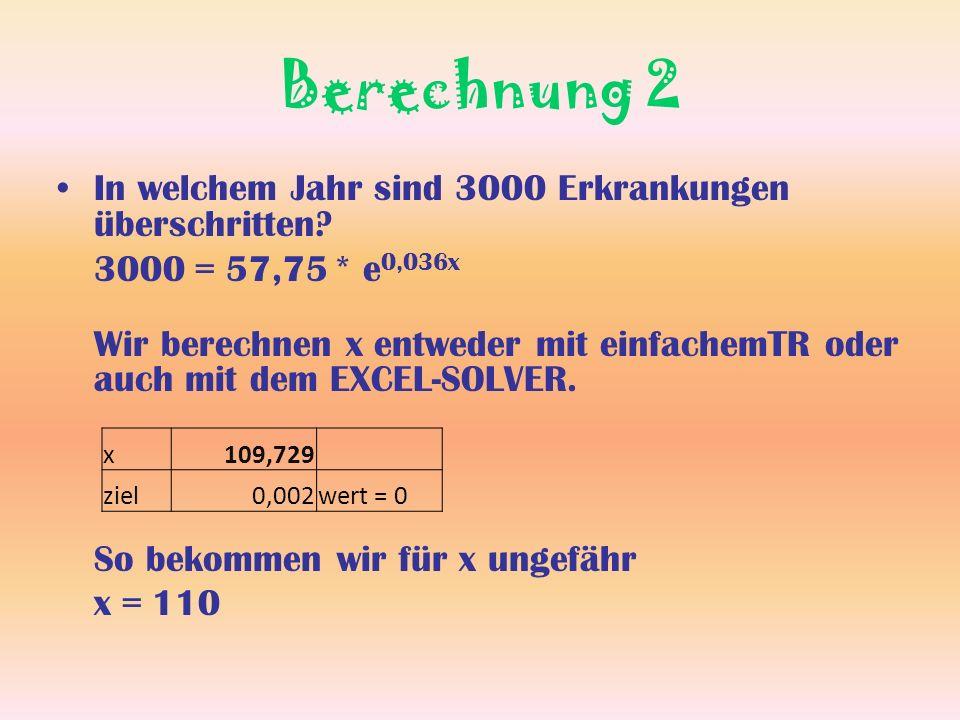 Berechnung 2 In welchem Jahr sind 3000 Erkrankungen überschritten? 3000 = 57,75 * e 0,036x Wir berechnen x entweder mit einfachemTR oder auch mit dem