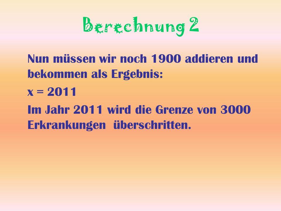 Berechnung 2 Nun müssen wir noch 1900 addieren und bekommen als Ergebnis: x = 2011 Im Jahr 2011 wird die Grenze von 3000 Erkrankungen überschritten.