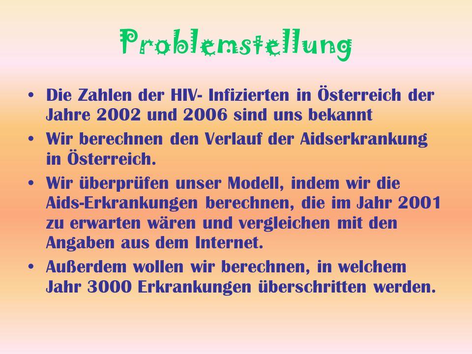 Problemstellung Die Zahlen der HIV- Infizierten in Österreich der Jahre 2002 und 2006 sind uns bekannt Wir berechnen den Verlauf der Aidserkrankung in