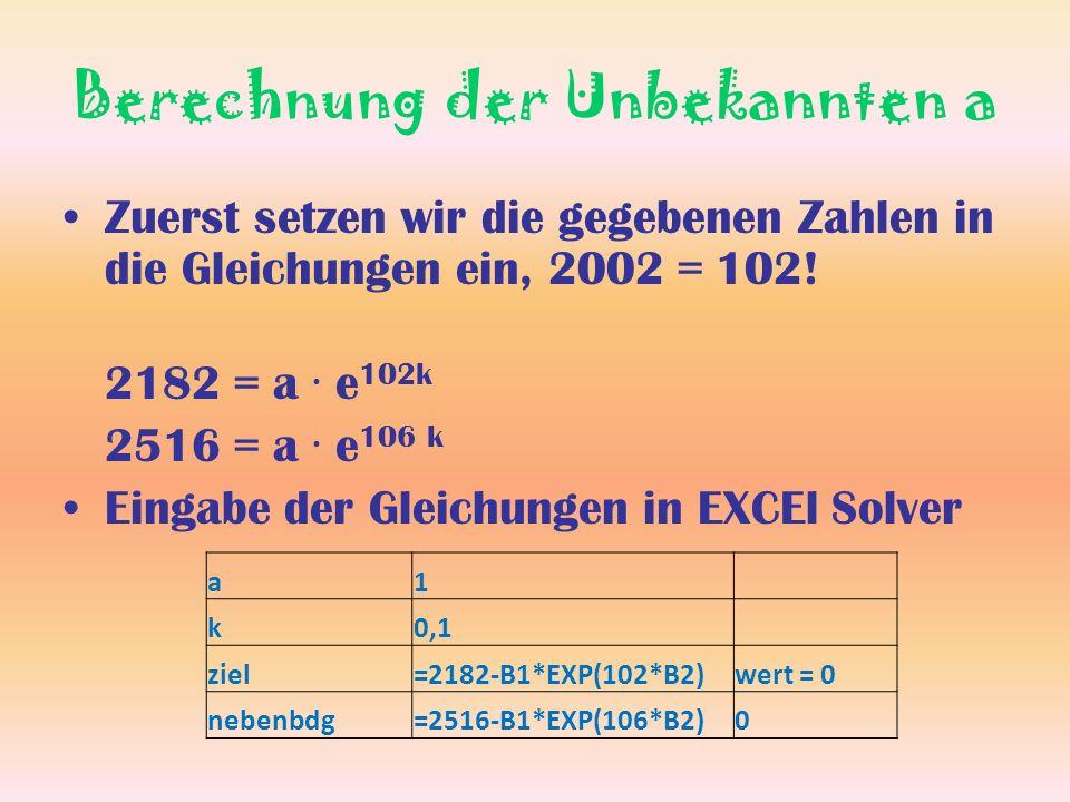 Berechnung der Unbekannten a Zuerst setzen wir die gegebenen Zahlen in die Gleichungen ein, 2002 = 102! 2182 = a. e 102k 2516 = a. e 106 k Eingabe der