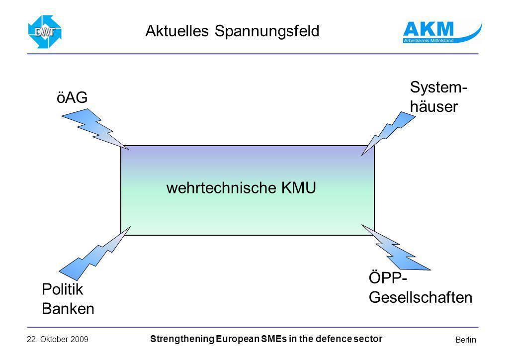22. Oktober 2009 Strengthening European SMEs in the defence sector Berlin wehrtechnische KMU ÖPP- Gesellschaften System- häuser öAG Politik Banken Akt