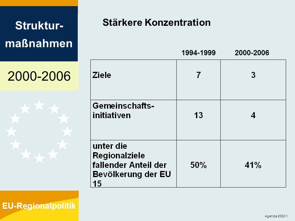 2000-2006 Struktur- maßnahmen EU-Regionalpolitik Agenda 2000 12 Im Rahmen von Ziel 1 förderfähige Bevölkerung im Zeitraum 2000-2006* MitgliedstaatEinwohner (x 1 000) D 14 153 EL 10 476 E 23 219 F 1 644 IRL 965 I 19 302 A 275 P 6 616 FIN 1 076 S 452 UK 5 079 EUR (15) 83 258 * ohne Phasing-out