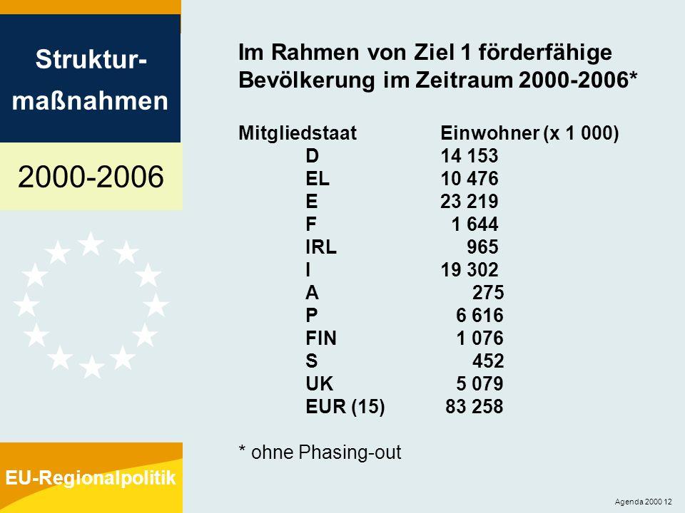 2000-2006 Struktur- maßnahmen EU-Regionalpolitik Agenda 2000 12 Im Rahmen von Ziel 1 förderfähige Bevölkerung im Zeitraum 2000-2006* MitgliedstaatEinw