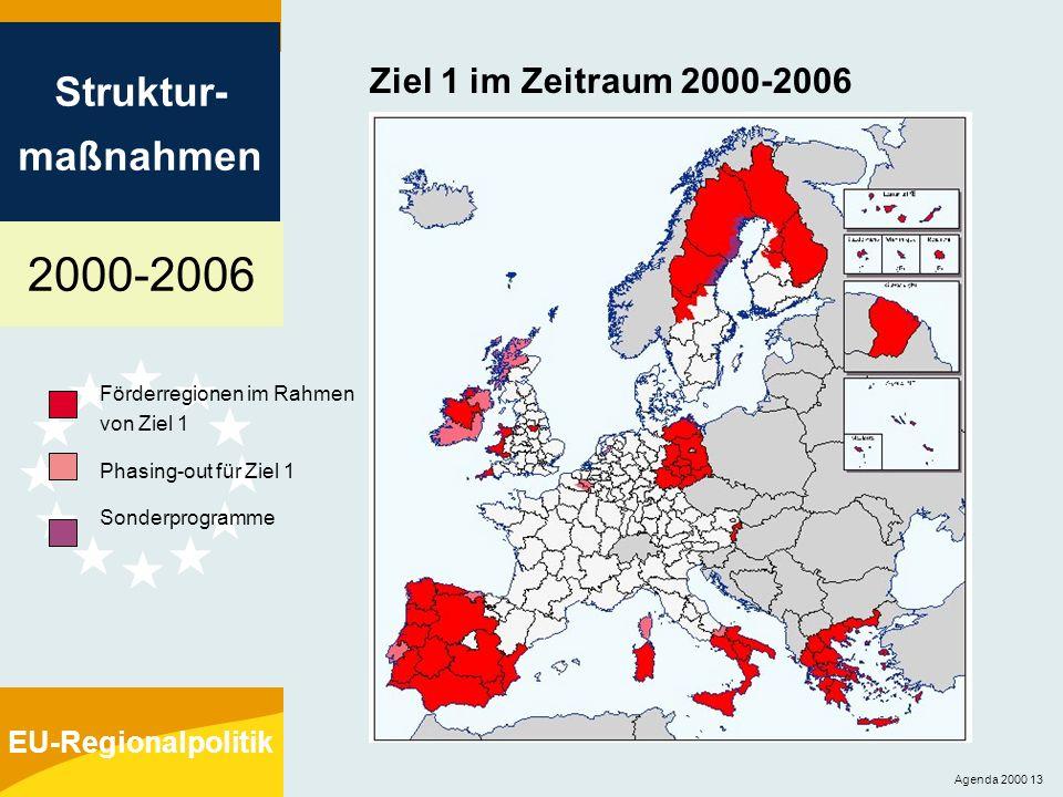 2000-2006 Struktur- maßnahmen EU-Regionalpolitik Agenda 2000 13 Ziel 1 im Zeitraum 2000-2006 Förderregionen im Rahmen von Ziel 1 Phasing-out für Ziel