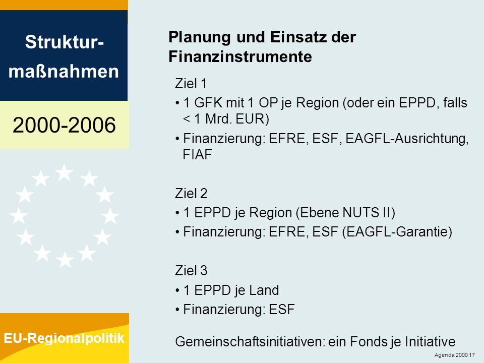 Struktur- maßnahmen EU-Regionalpolitik Agenda 2000 17 Planung und Einsatz der Finanzinstrumente Ziel 1 1 GFK mit 1 OP je Region (oder ein EPPD, falls