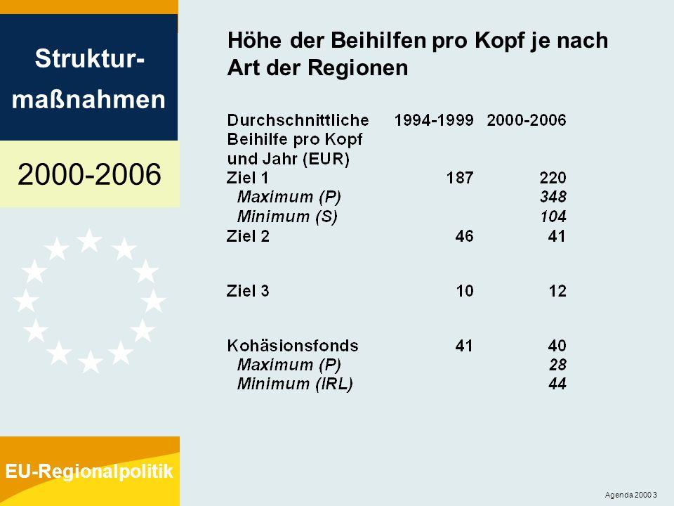 2000-2006 Struktur- maßnahmen EU-Regionalpolitik Agenda 2000 4 Ziel 1 Regionen der Ebene NUTS II mit einem Pro-Kopf-BIP von weniger als 75% des EU Durchschnitts (Daten von 1994-1996) Verzeichnis wird von der Europäischen Kommission festgelegt 22% der EU-Bevölkerung 69,7% der Mittel (136 Mrd.
