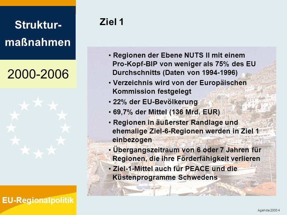 2000-2006 Struktur- maßnahmen EU-Regionalpolitik Agenda 2000 4 Ziel 1 Regionen der Ebene NUTS II mit einem Pro-Kopf-BIP von weniger als 75% des EU Dur