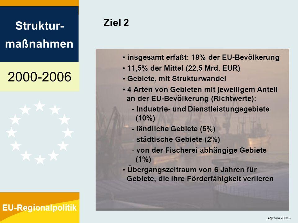 2000-2006 Struktur- maßnahmen EU-Regionalpolitik Agenda 2000 6 Verzeichnis der Ziel-2-Gebiete: Methode (1) Festsetzung von Bevölkerungshöchstgrenzen für die einzelnen Mitgliedstaaten anhand folgender Elemente: - Bevölkerung in den Gebieten, die den gemeinschaftsweiten primären Kriterien entsprechen - Ausmaß der Strukturprobleme auf nationaler Ebene (Arbeitslosigkeit und Langzeitarbeitslosigkeit außerhalb der Ziel-1 Regionen) - Sicherheitsnetz: Verringerung gegenüber dem im Jahr 1999 unter die Ziele 2 und 5b fallenden Bevölkerungsanteil um maximal 1/3 anhand gemeinschaftsweiter primärer statistischer Daten werden zunächst die förderfähigen Industriegebiete und ländlichen Gebiete bestimmt