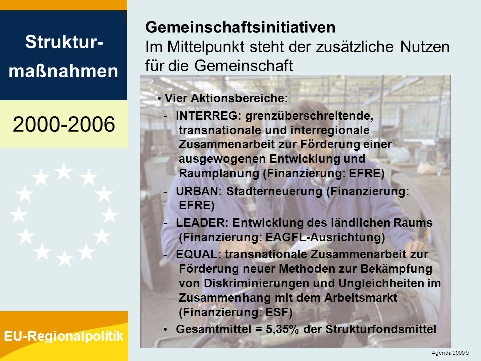 2000-2006 Struktur- maßnahmen EU-Regionalpolitik Agenda 2000 10 Aufteilung der Strukturfondsmittel 69,7% für Ziel 1 (mit Phasing-out) 11,5% für Ziel 2 (mit Phasing-out) 12,3% für Ziel 3 5,35% für die Gemeinschaftsinitiativen 0,40% für innovative Maßnahmen 0,25% für technische Hilfe 0,5% für das FIAF außerhalb der Ziel-1 Regionen