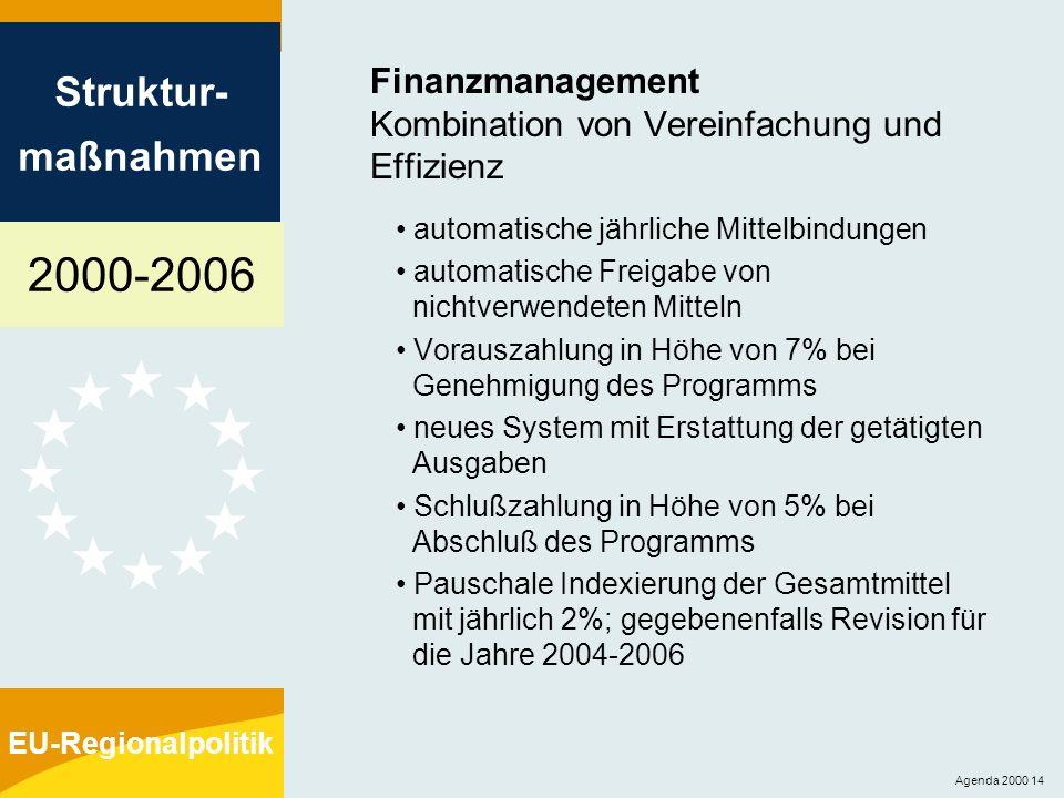 2000-2006 Struktur- maßnahmen EU-Regionalpolitik Agenda 2000 14 Finanzmanagement Kombination von Vereinfachung und Effizienz automatische jährliche Mi