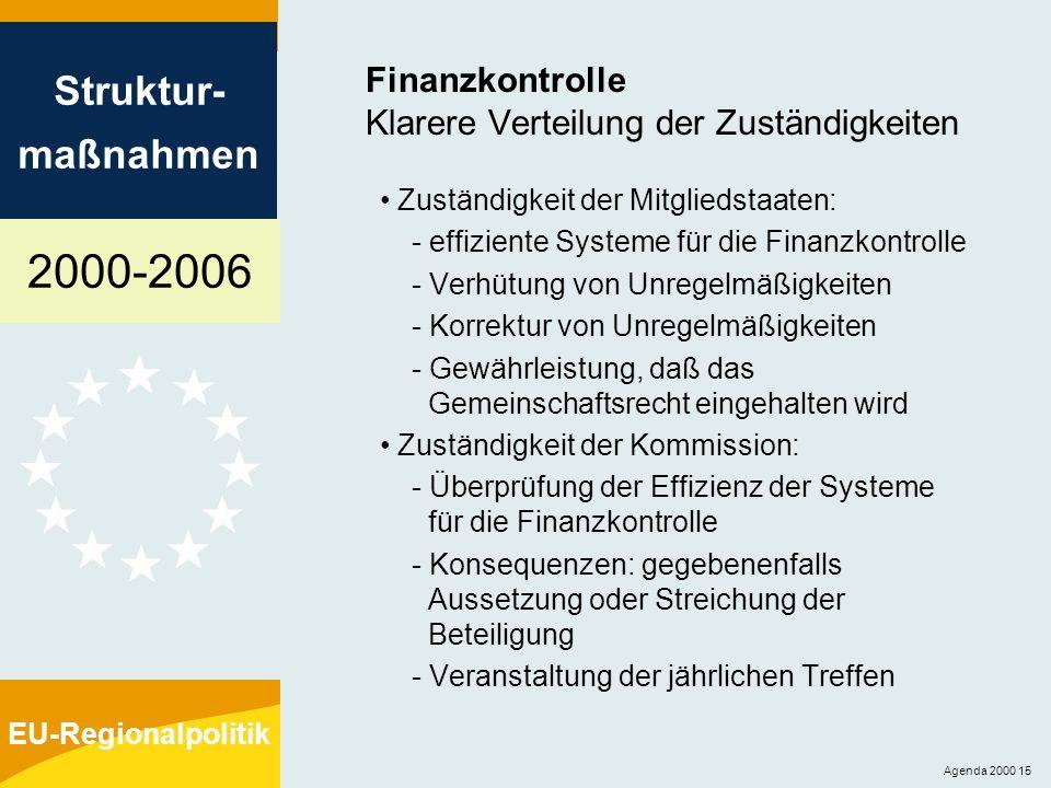 2000-2006 Struktur- maßnahmen EU-Regionalpolitik Agenda 2000 15 Finanzkontrolle Klarere Verteilung der Zuständigkeiten Zuständigkeit der Mitgliedstaat