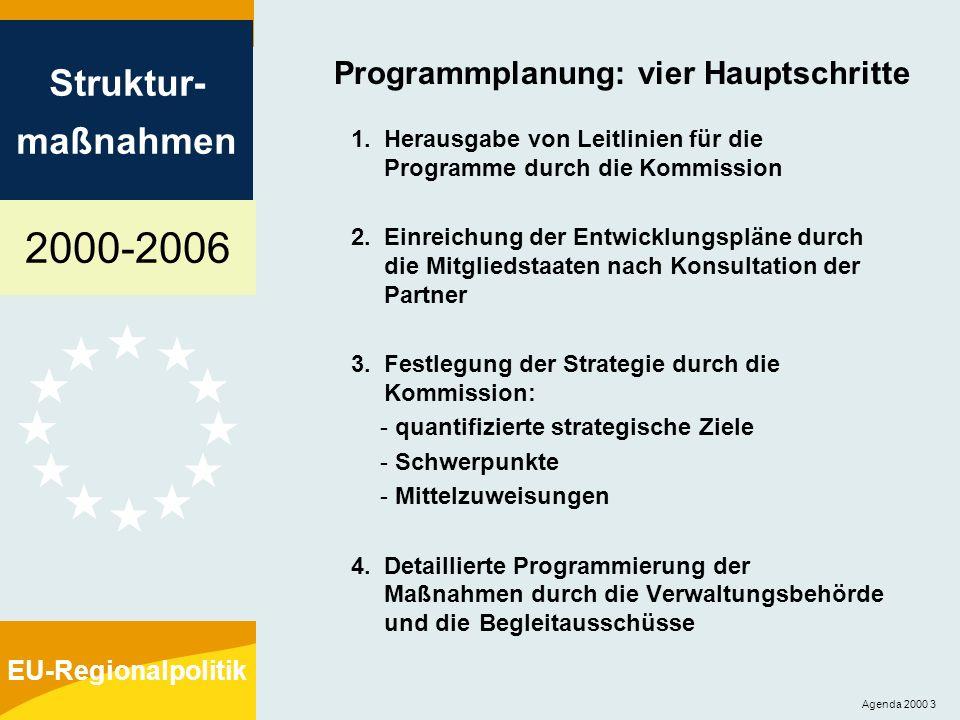 2000-2006 Struktur- maßnahmen EU-Regionalpolitik Agenda 2000 4 Zeitplan für die Programmierung Laufzeit der Pläne und Programme: 7 Jahre (außer für die übergangsweise unterstützten Gebiete) Einreichung der Pläne durch die Mitgliedstaaten: innerhalb von 4 Monaten nach Erstellung des Verzeichnisses der förderfähigen Gebiete Entscheidung der Kommission: innerhalb von 5 Monaten nach Eingang der Pläne (GFK oder EPPD) Entscheidung der Kommission: innerhalb von 5 Monaten nach Eingang der Vorschläge für die OP Vorlage der Ergänzung zur Programmplanung durch die Mitgliedstaaten: innerhalb von 3 Monaten nach Genehmigung des EPPD bzw.