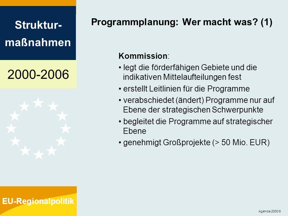 2000-2006 Struktur- maßnahmen EU-Regionalpolitik Agenda 2000 6 Programmplanung: Wer macht was? (1) Kommission: legt die förderfähigen Gebiete und die