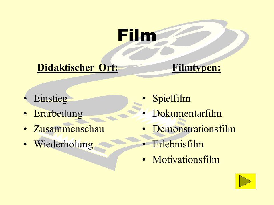 Film Didaktischer Ort: Einstieg Erarbeitung Zusammenschau Wiederholung Filmtypen: Spielfilm Dokumentarfilm Demonstrationsfilm Erlebnisfilm Motivations
