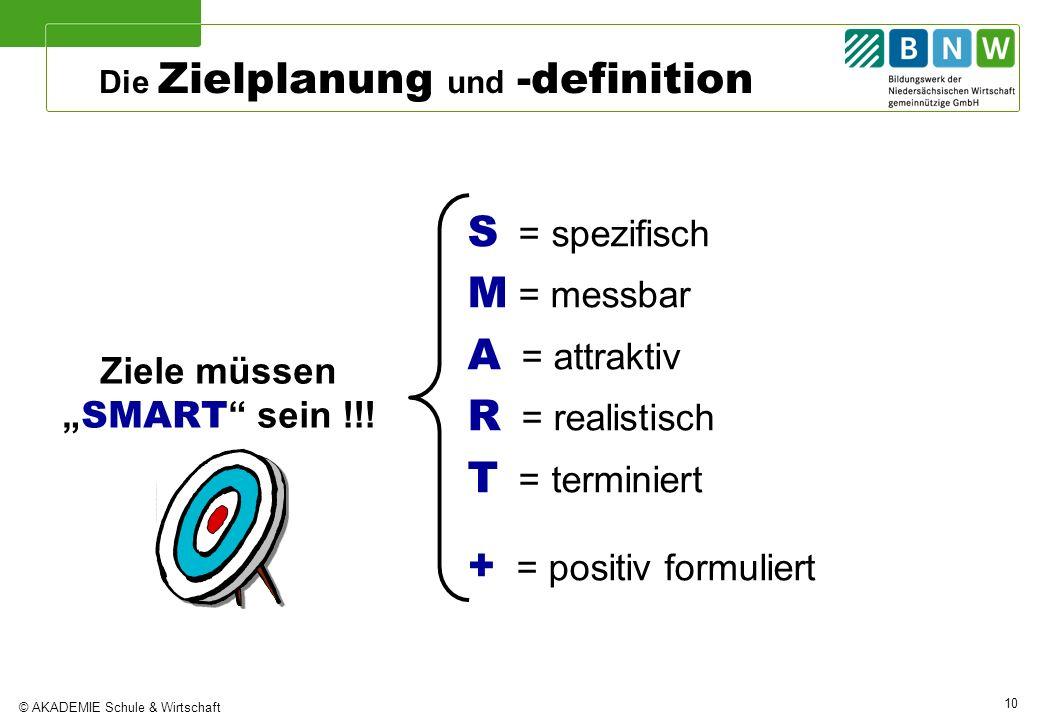 © AKADEMIE Schule & Wirtschaft 10 Die Zielplanung und -definition Ziele müssen SMART sein !!! S = spezifisch M = messbar A = attraktiv R = realistisch