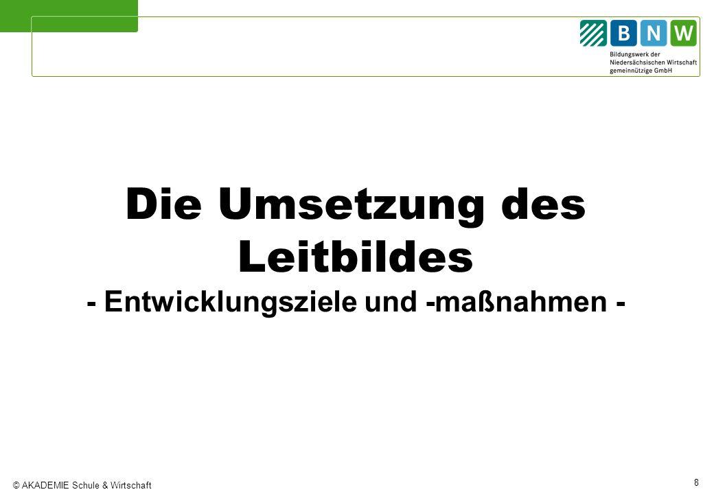 © AKADEMIE Schule & Wirtschaft 8 Die Umsetzung des Leitbildes - Entwicklungsziele und -maßnahmen -