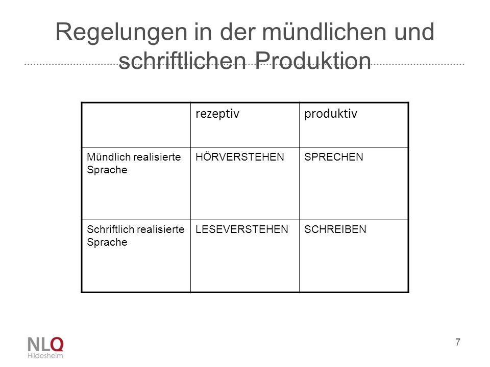 7 Regelungen in der mündlichen und schriftlichen Produktion rezeptivproduktiv Mündlich realisierte Sprache HÖRVERSTEHENSPRECHEN Schriftlich realisiert