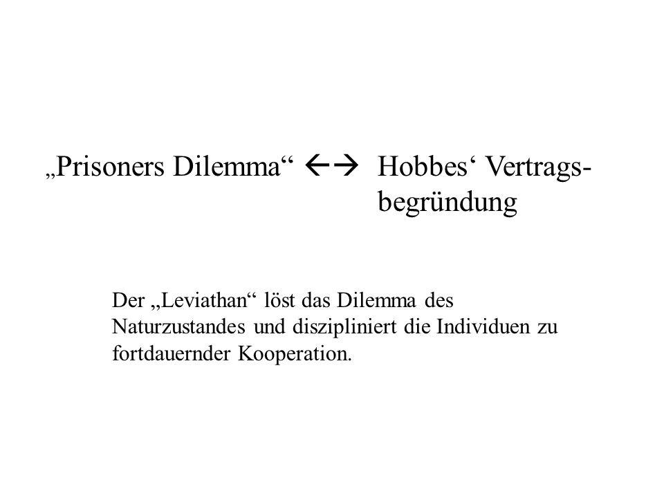 Letzte Stunde Prisoners Dilemma Hobbes Vertrags- begründung Der Leviathan löst das Dilemma des Naturzustandes und diszipliniert die Individuen zu fortdauernder Kooperation.