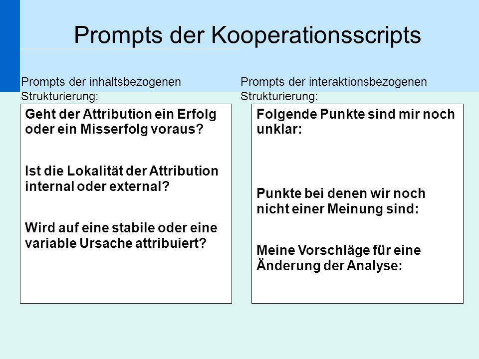 Prompts der Kooperationsscripts Folgende Punkte sind mir noch unklar: Punkte bei denen wir noch nicht einer Meinung sind: Meine Vorschläge für eine Än