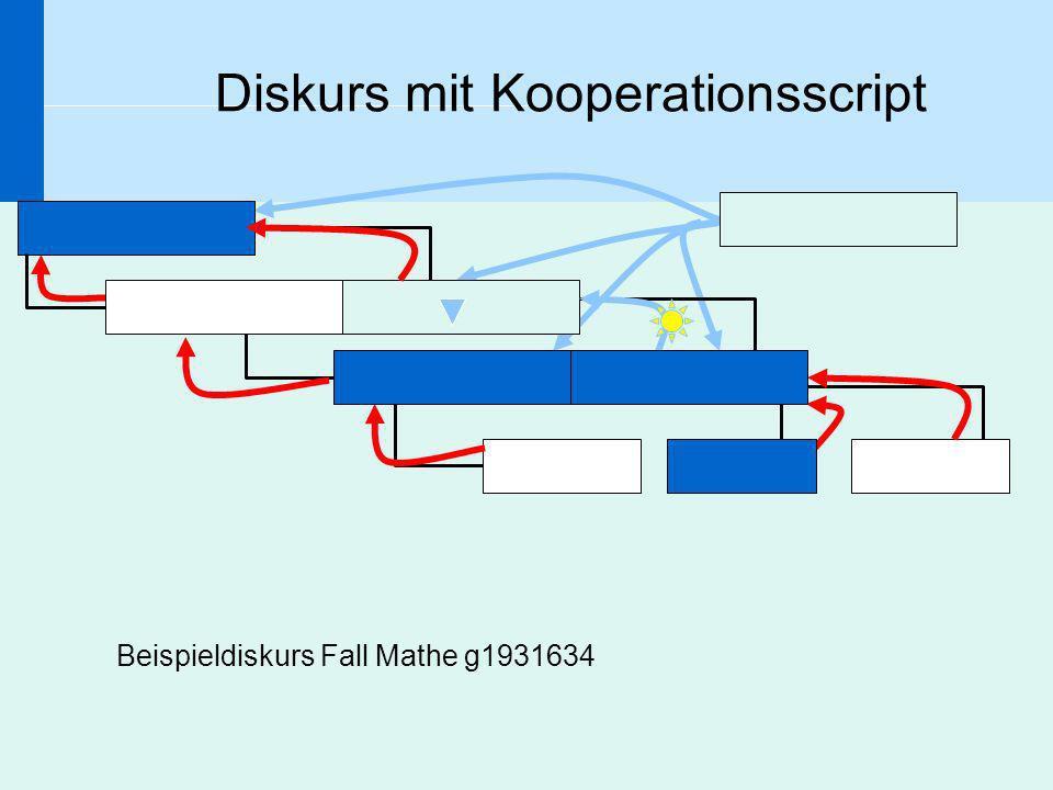 Diskurs mit Kooperationsscript Beispieldiskurs Fall Mathe g1931634