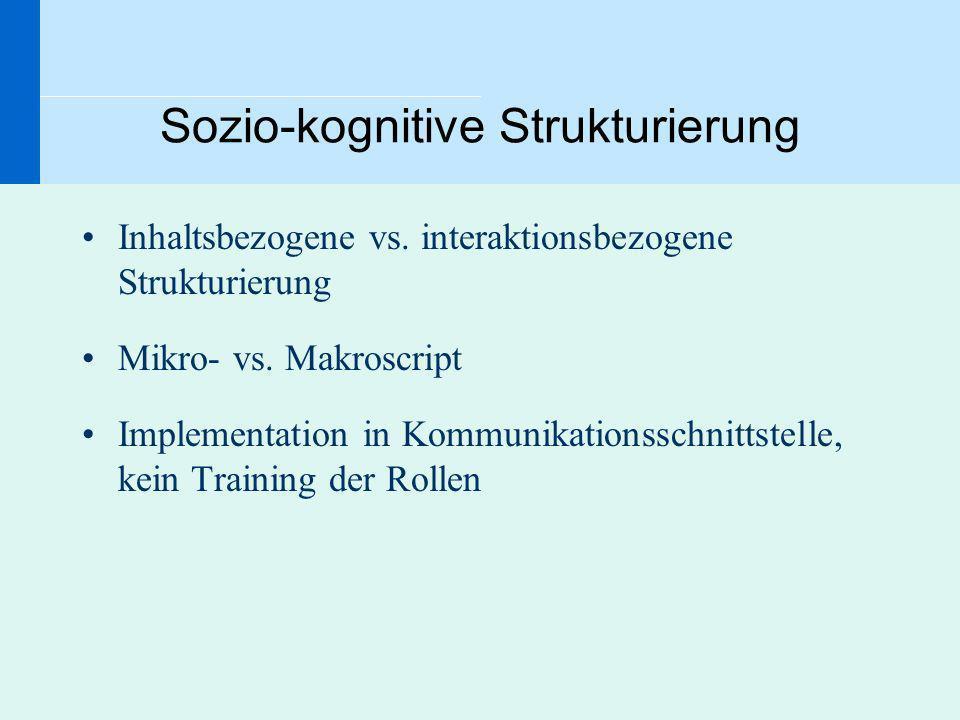 Sozio-kognitive Strukturierung Inhaltsbezogene vs. interaktionsbezogene Strukturierung Mikro- vs. Makroscript Implementation in Kommunikationsschnitts