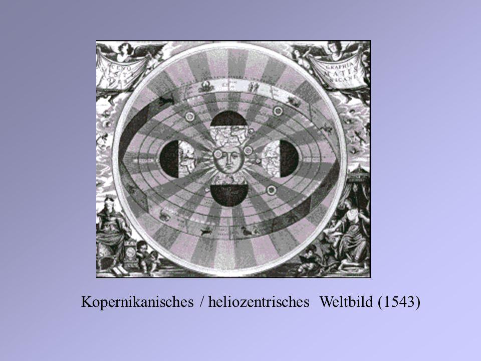 Kopernikus Kopernikanisches / heliozentrisches Weltbild (1543)