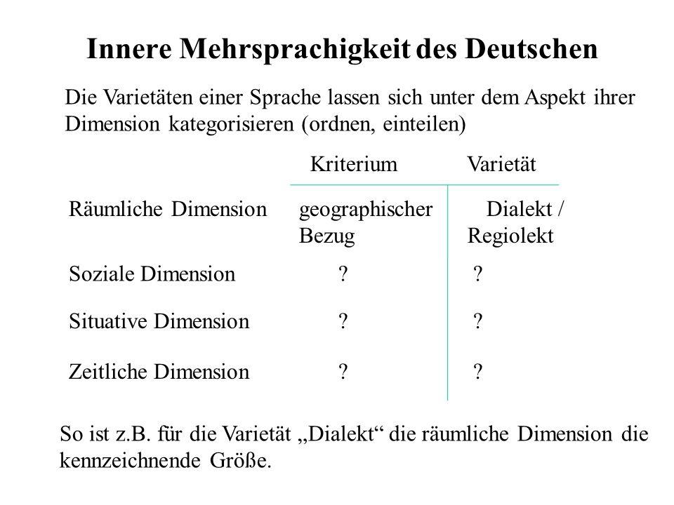 Innere Mehrsprachigkeit des Deutschen Räumliche Dimension geographischer Dialekt / Bezug Regiolekt Soziale Dimension?? Situative Dimension?? Zeitliche
