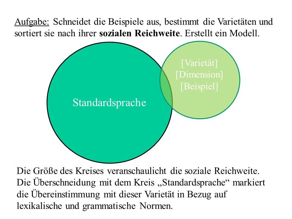 Modell Aufgabe: Schneidet die Beispiele aus, bestimmt die Varietäten und sortiert sie nach ihrer sozialen Reichweite. Erstellt ein Modell. Standardspr